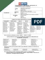 VERBOS+PARA+COMPETÊNCIAS-.doc
