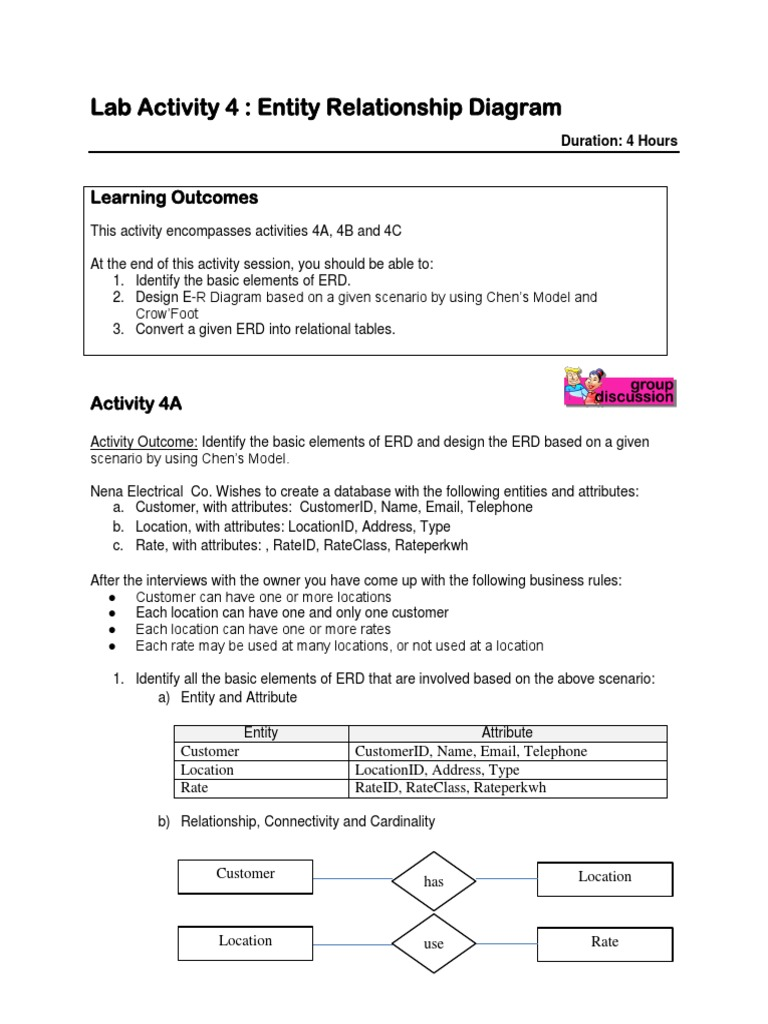 Lab activity 4pdf patient information science ccuart Image collections