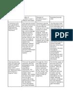 methodbookcomparisonchart  1