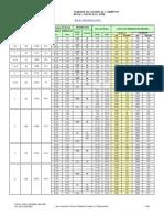 Diametro de Tuberias de Acero.pdf