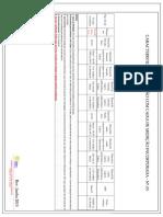 Caracteristicas 01 Kit Poste Concreto Padrao Entrada Com 01 Caixa Monofasica Incorporada vs Jun2015