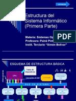 Estructura del Sistema Informático - Teorico