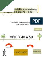 Progresion de Sistema Informático y los Sistemas Operativos - Tecnologías asociadas