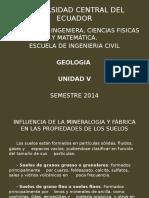 minerologia y propiedades del suelo
