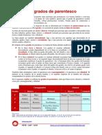 grado de parentesco.pdf