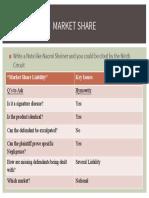 Market Share Liability