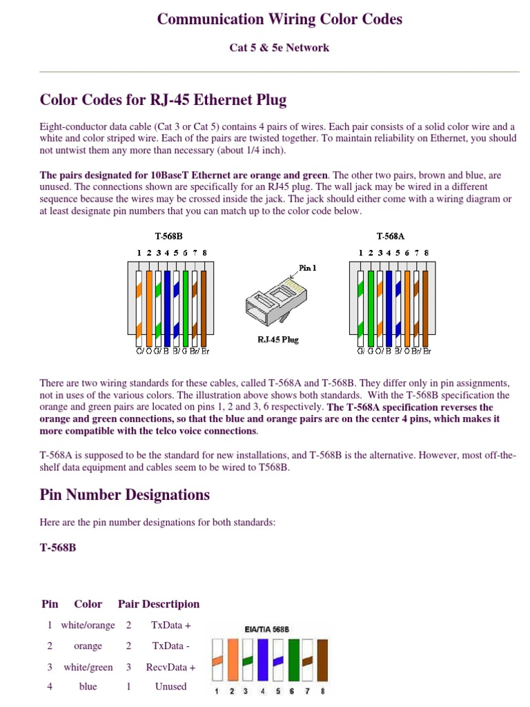 American Wiring Color Code Schematic Diagrams Telecom Communication Codes Circuit U2022 National Electrical Wire Colors