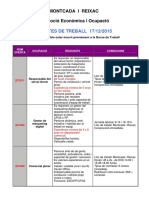 Ofertes de Treball 17-12-15