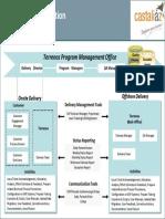 Application Management Services 1