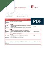 Induction Plan for Faisal Salahuddin