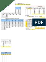 1.    Data Analisa Curah Hujan - Copy.xls