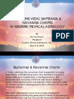 Saptamsa and Navamsa Charts
