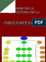 Modulo Organizac Trabajo