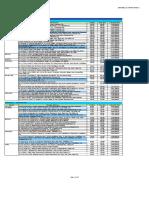 Properties for Sale - October 2015