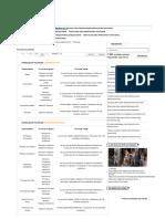 Formules de Politesse ADMINISTRATION - ABC-Lettres Par l'Obs