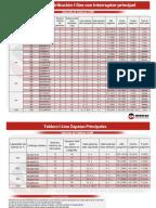 schneider mccb price list 2017 pdf