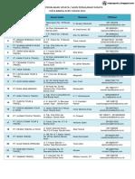 88172991-Data-Bpw-amp-Apw-Kota-Banda-Aceh-2011.pdf