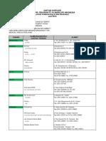 Daftar Klinik June2015 (1).pdf