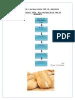 tecnologia de pan