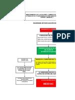 Anexo VIII Diagrama de Evacuación Medica (3)