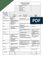 CP Tonsilektomi