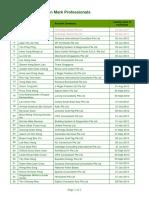 GMP-List