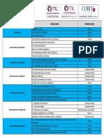Indicadores processos ITIL