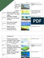 unit 7 science vocabulary sheet teacher