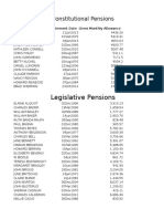 2014 Legislative Retirement System Monthly Pension Allowances