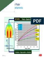 Tecnologia+en+Transformadores+de+Poder+ABB+Brasil++2a.+PARTEpdf