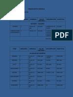 PRESUPUESTO DE GENERACIÓN TEC.pdf