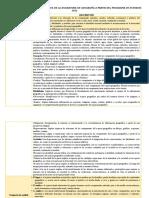 Geografía_Programa de Estudios