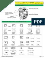 guidages_en_rotation_par_ROULEMENTS.pdf