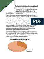 Investigando Mitos Alimentarios en Xirivella (I)