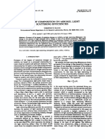 Effect of Composition on Aerosol Light Scattering Efficiencies