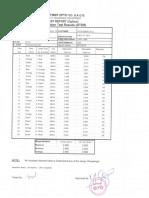 Test Report MM