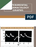 Experimental Pharmacology Graphs - 1