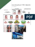 Trasciende Informe Entregado Por CNBS a Diputados