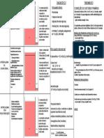 SBN - Hipercalemia