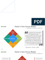 Porter's Five Forces Analysis template