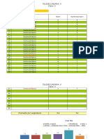 Graficas de Evaluacion - Profesor - Bimestrales y Final
