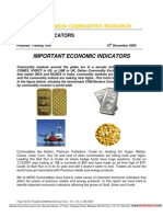 Important Economic Indicators