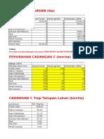 laporan manajemen kesuburan tanah