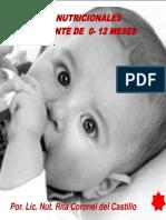 Cuidados Nutricionales Del Niño 0-5 Años
