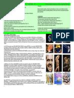Artes Vivuales Resumen