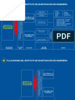 UDI-URP 2009 - ECD2 100209