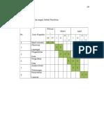 Rencana Rancangan Jadwal Penelitian Tabel