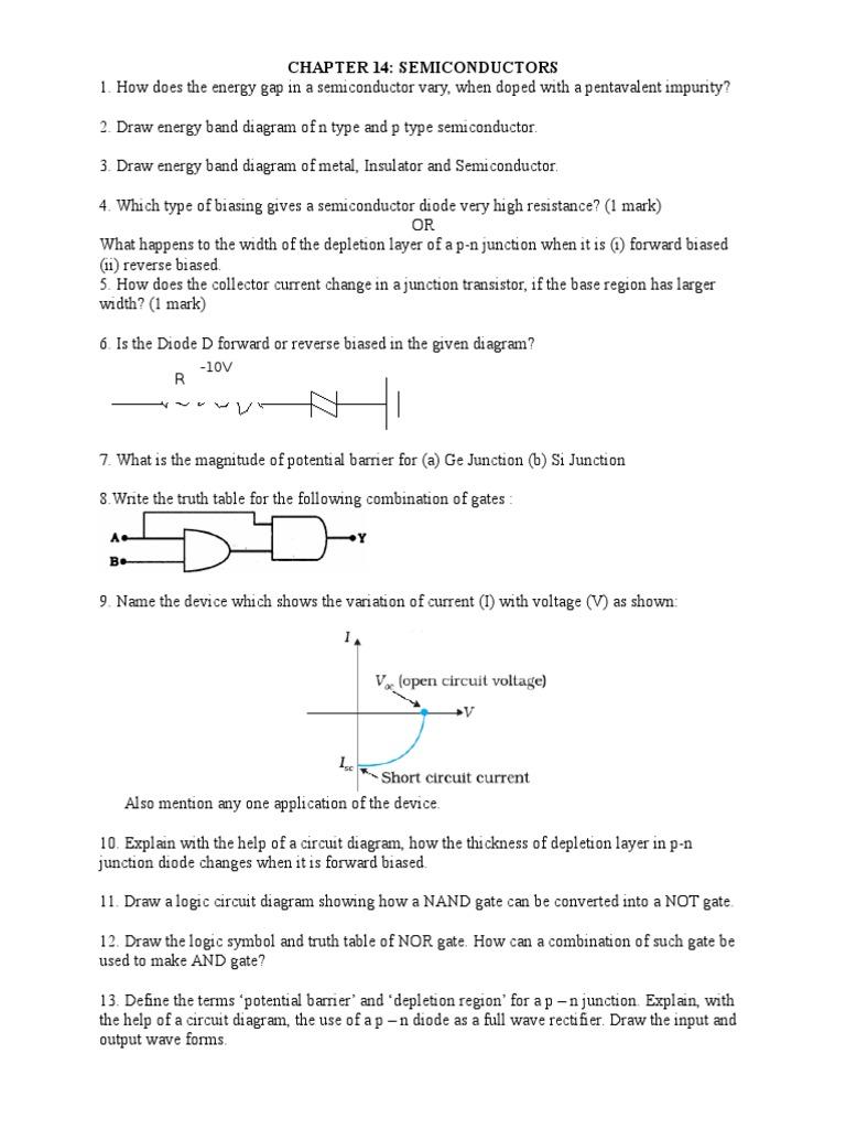 Semiconductors pn junction bipolar junction transistor pooptronica