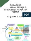 8.4.1 Drug Abuse_dr Juwita