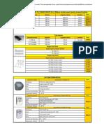 Lista de Preturi Panouri Solare